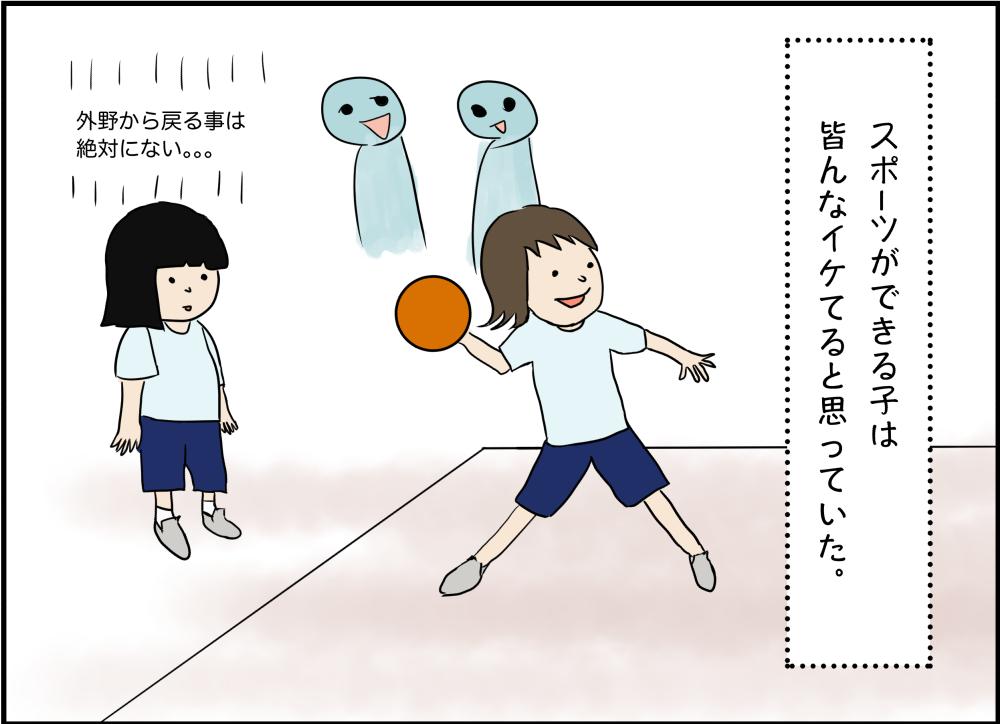 スポーツができる子